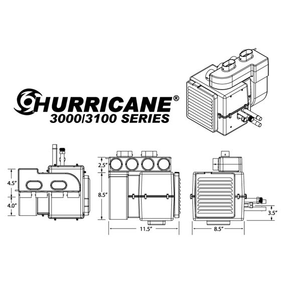 Hurricane 3100 - Complete System -2